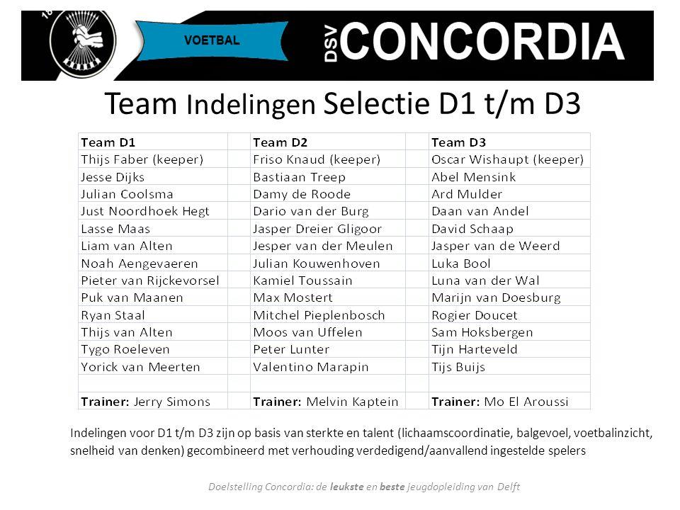 Team Indelingen Selectie D1 t/m D3