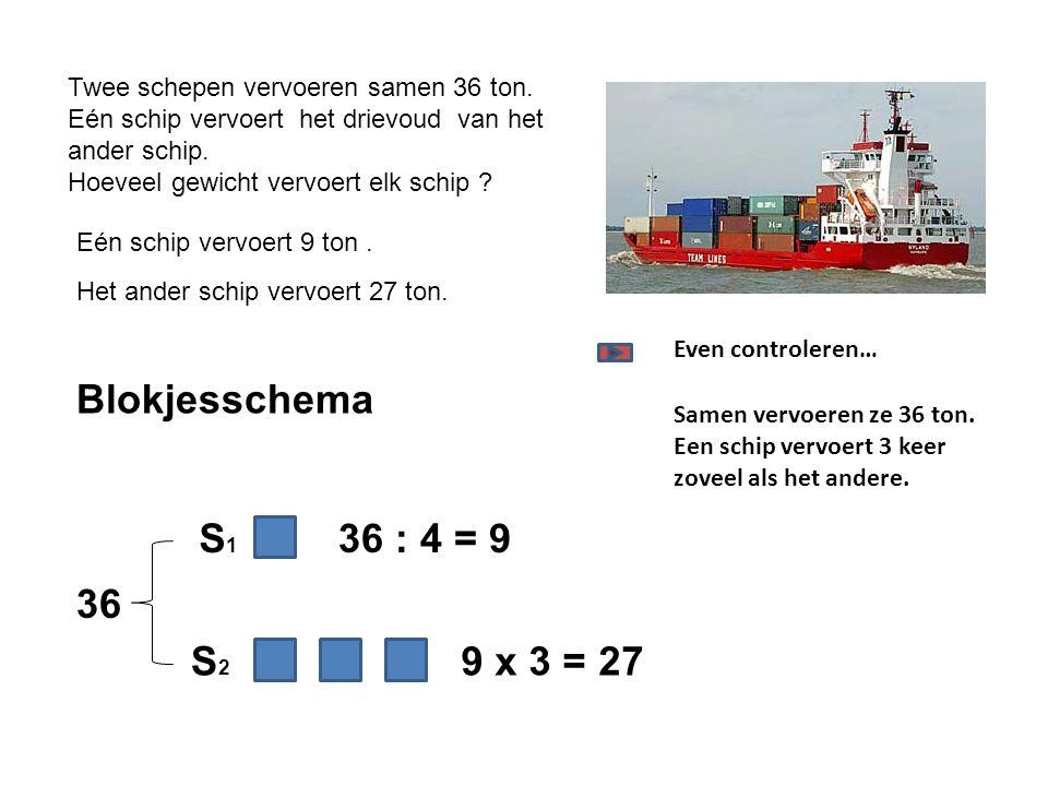 Twee schepen vervoeren samen 36 ton.