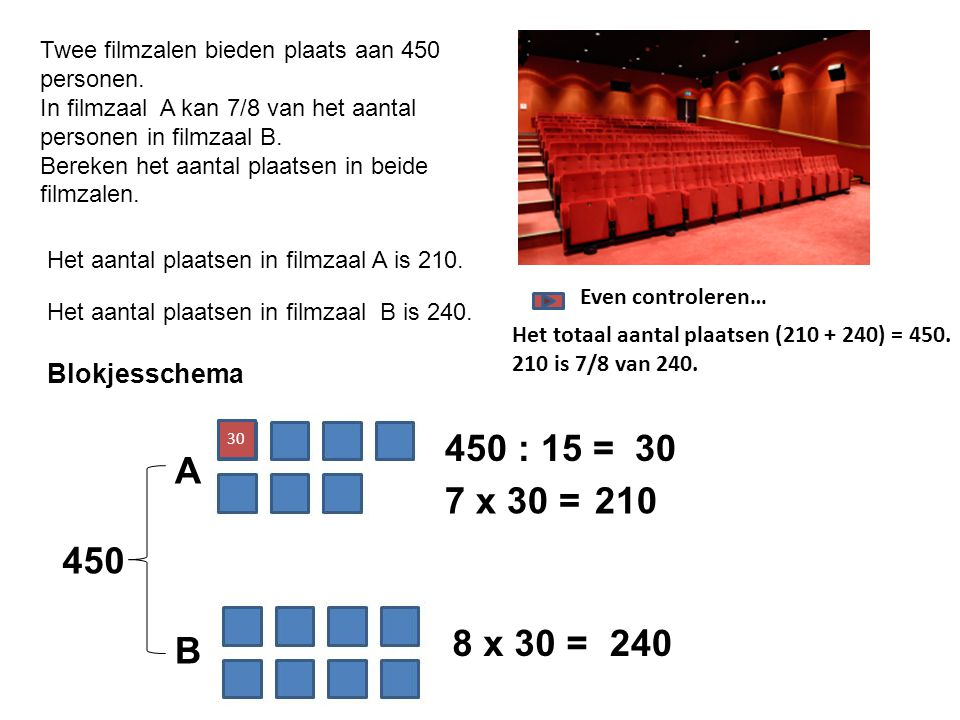 450 : 15 = 30 A 7 x 30 = 210 450 8 x 30 = 240 B Blokjesschema
