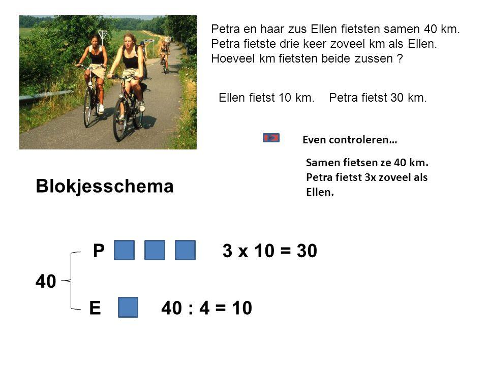 Petra en haar zus Ellen fietsten samen 40 km