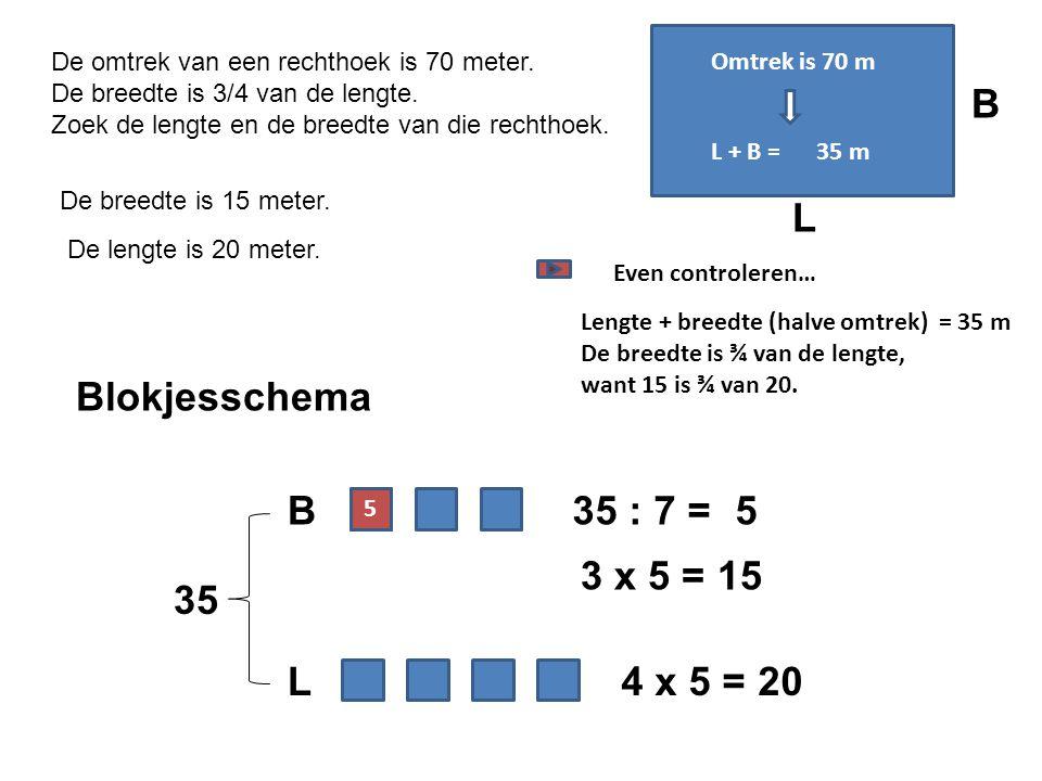 B L Blokjesschema B 35 : 7 = 5 3 x 5 = 15 35 L 4 x 5 = 20