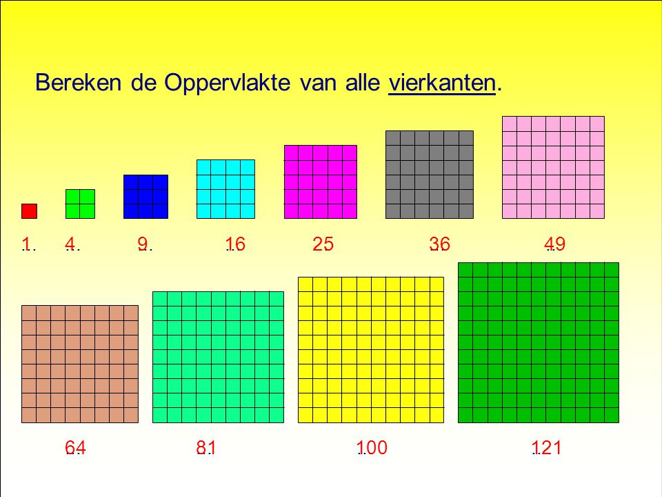 Bereken de Oppervlakte van alle vierkanten.