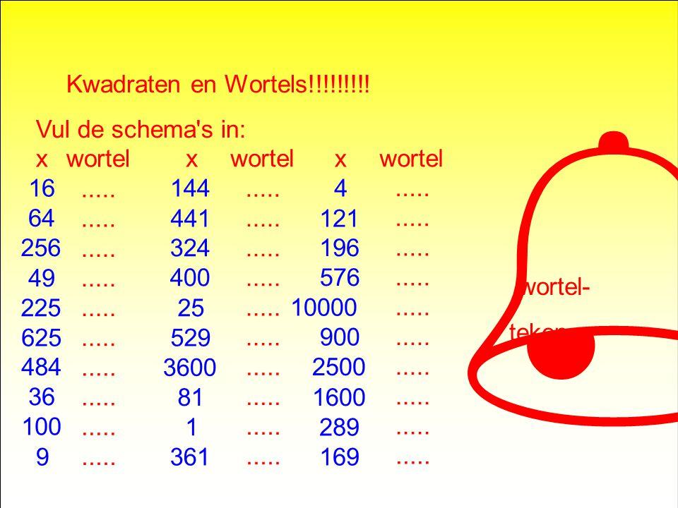 % Kwadraten en Wortels!!!!!!!!! Vul de schema s in: x wortel x wortel