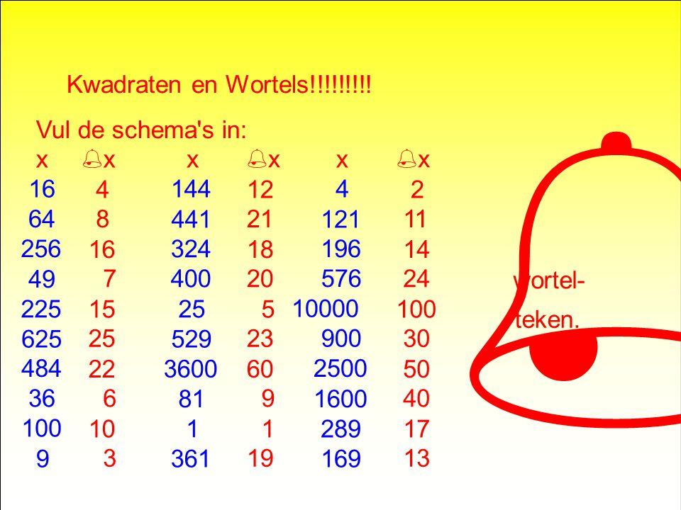 % Kwadraten en Wortels!!!!!!!!! Vul de schema s in: x %x x %x x %x 16