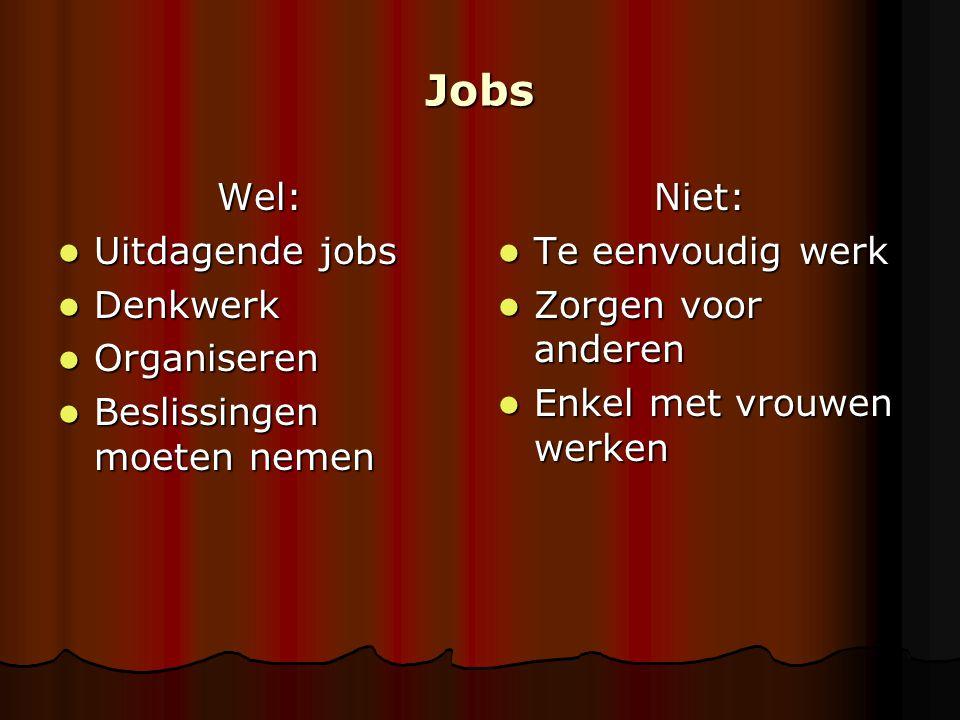 Jobs Wel: Uitdagende jobs Denkwerk Organiseren