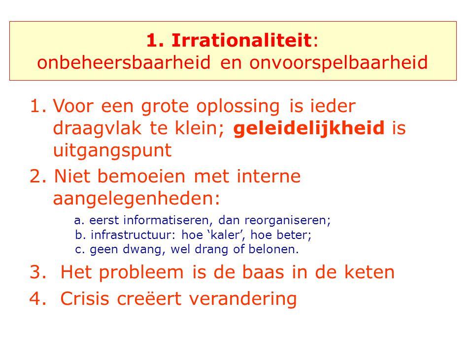 1. Irrationaliteit: onbeheersbaarheid en onvoorspelbaarheid