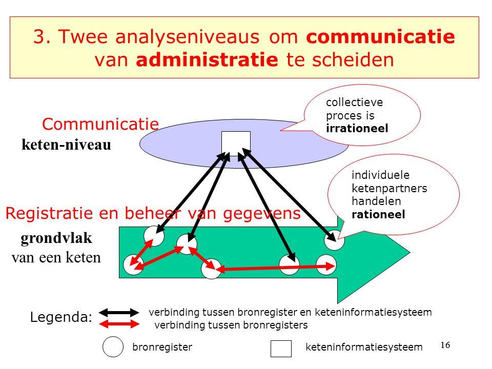 3. Twee analyseniveaus om communicatie van administratie te scheiden