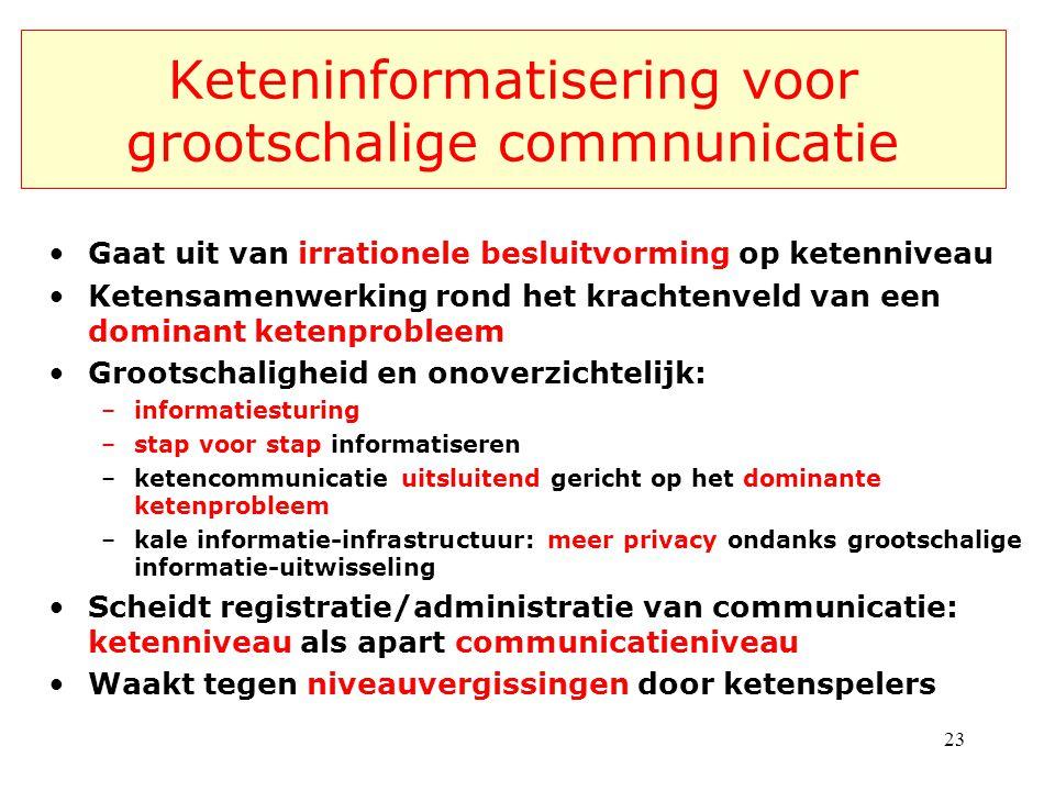 Keteninformatisering voor grootschalige commnunicatie
