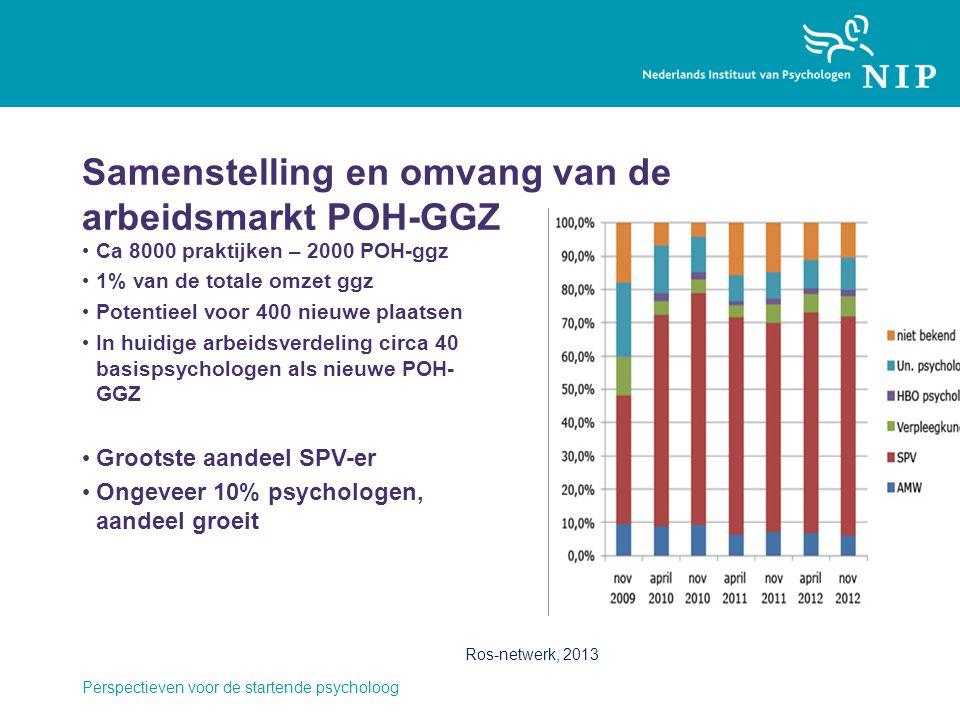 Samenstelling en omvang van de arbeidsmarkt POH-GGZ
