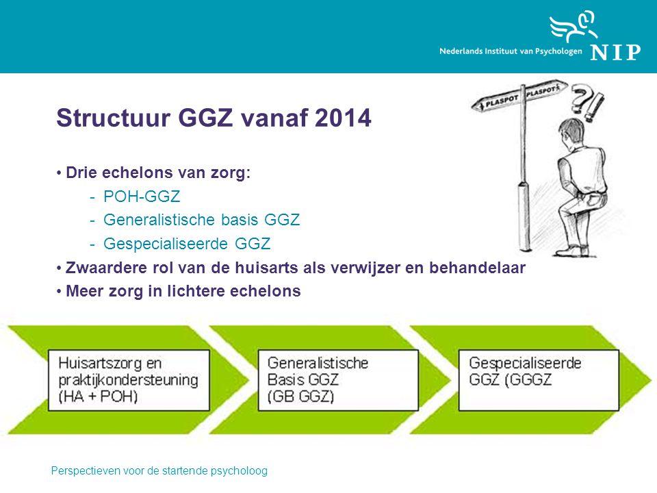 Structuur GGZ vanaf 2014 Drie echelons van zorg: POH-GGZ