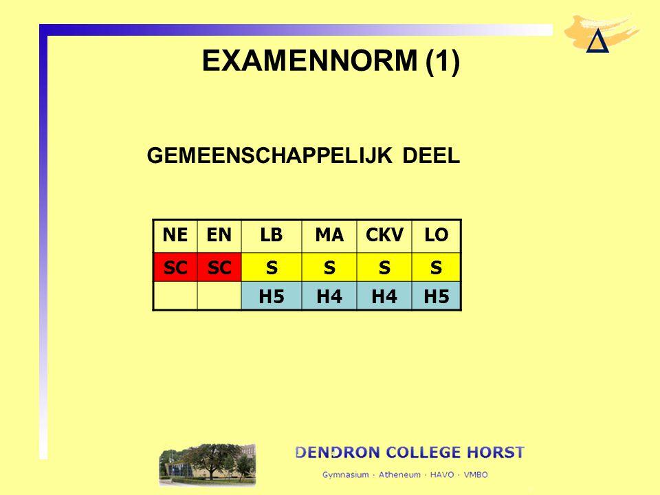 EXAMENNORM (1) GEMEENSCHAPPELIJK DEEL NE EN LB MA CKV LO SC S H5 H4