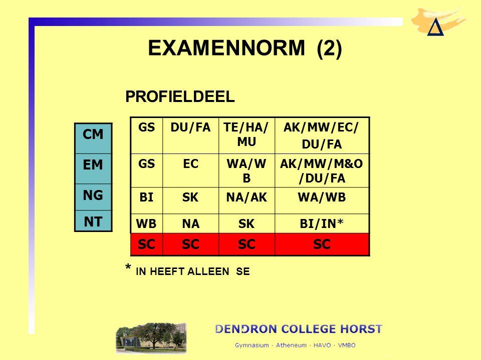 EXAMENNORM (2) PROFIELDEEL * IN HEEFT ALLEEN SE CM EM NG NT SC GS