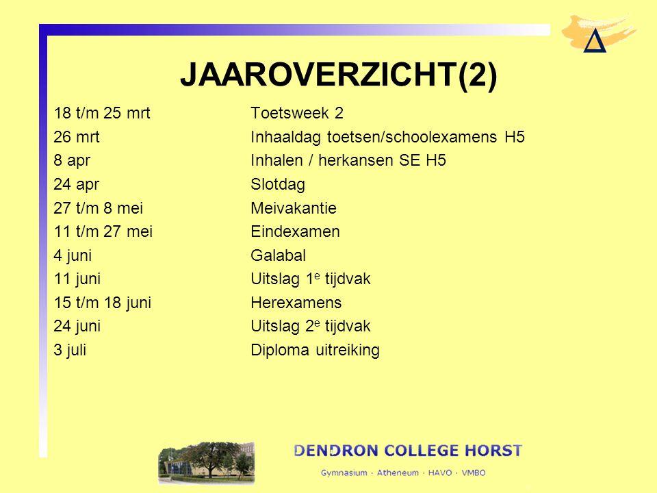 JAAROVERZICHT(2) 18 t/m 25 mrt Toetsweek 2