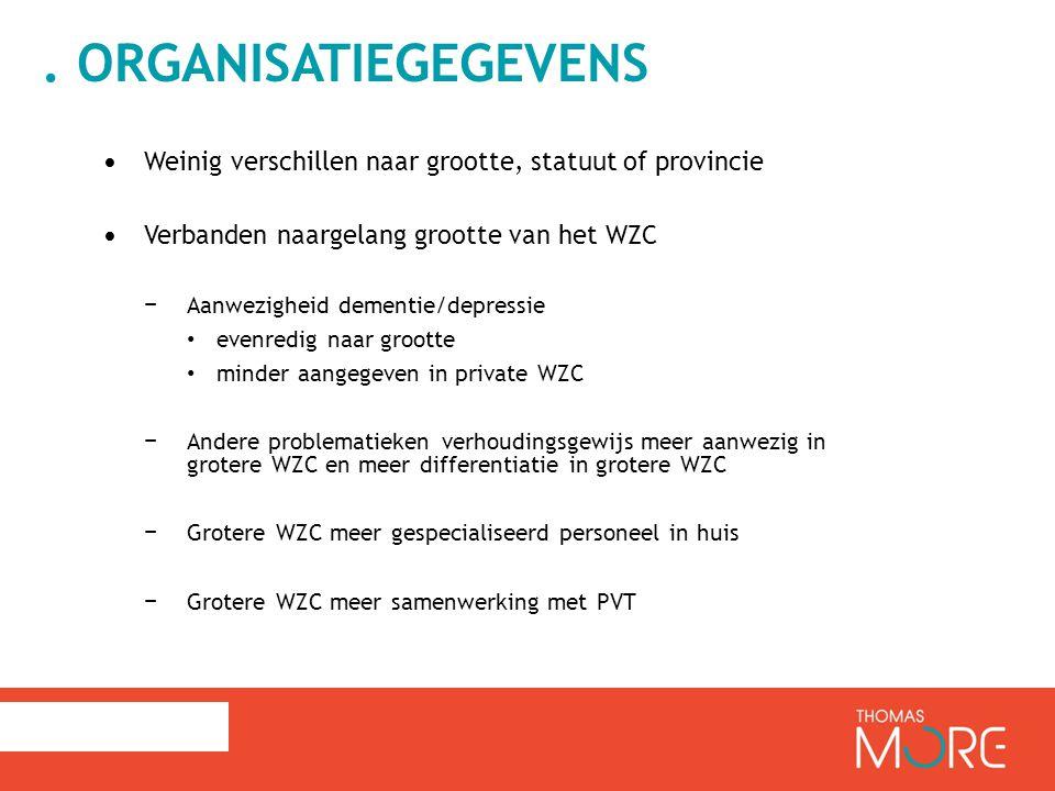 . Organisatiegegevens Weinig verschillen naar grootte, statuut of provincie. Verbanden naargelang grootte van het WZC.