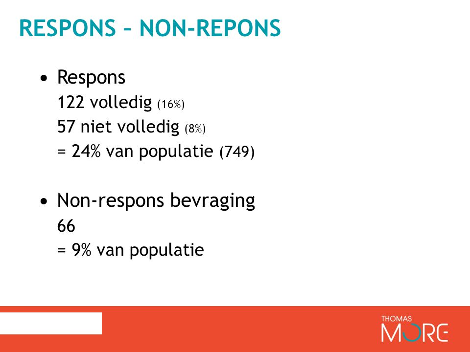 Respons – Non-repons Respons Non-respons bevraging 122 volledig (16%)