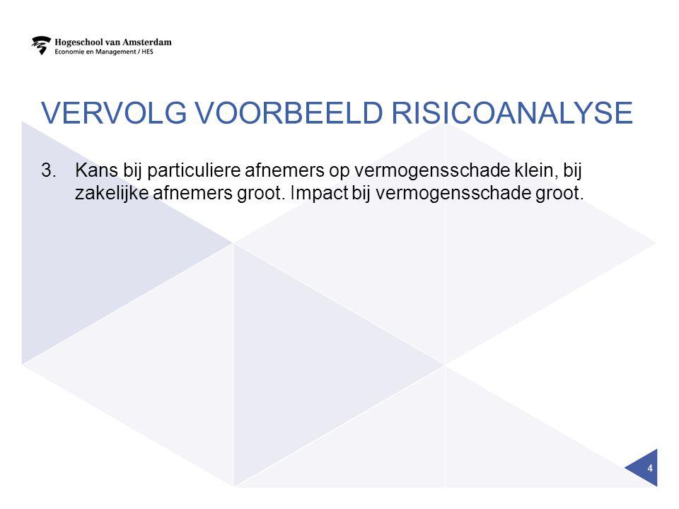 Vervolg voorbeeld risicoanalyse