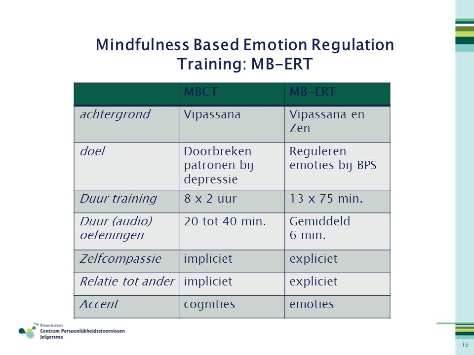 Mindfulness Based Emotion Regulation Training: MB-ERT