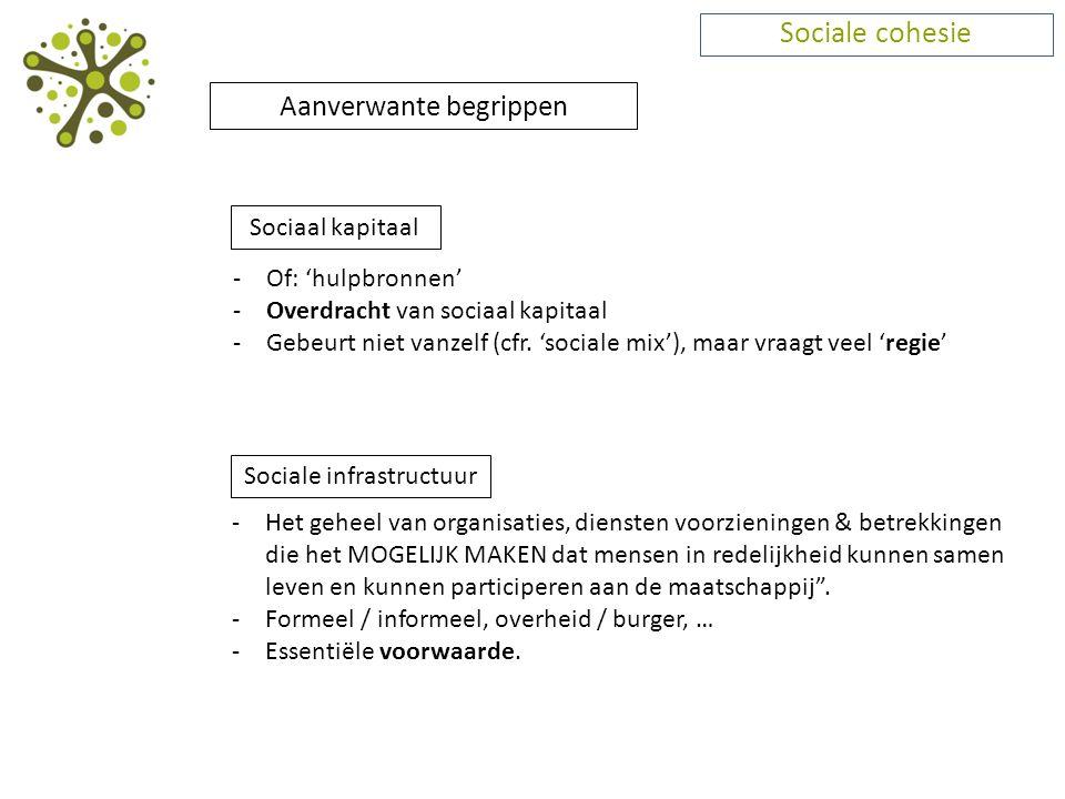 Sociale cohesie Aanverwante begrippen Sociaal kapitaal