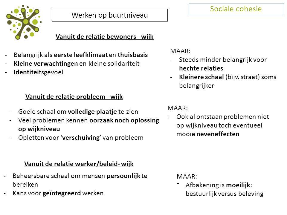 Sociale cohesie Werken op buurtniveau