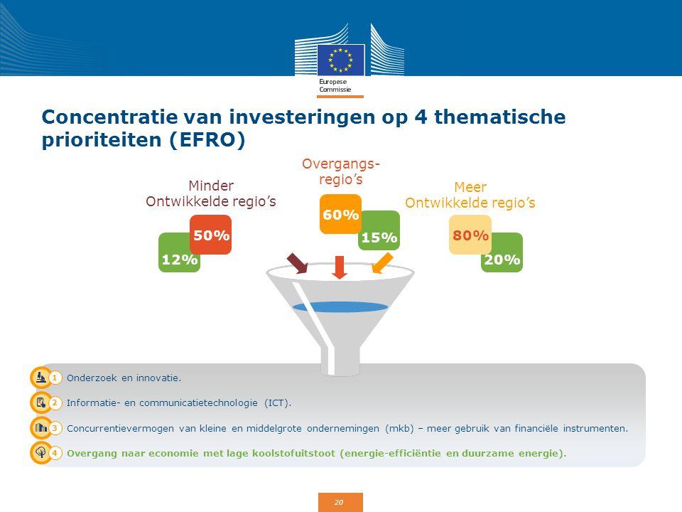 Concentratie van investeringen op 4 thematische prioriteiten (EFRO)