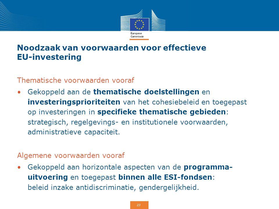 Noodzaak van voorwaarden voor effectieve EU-investering