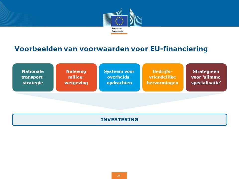 Voorbeelden van voorwaarden voor EU-financiering