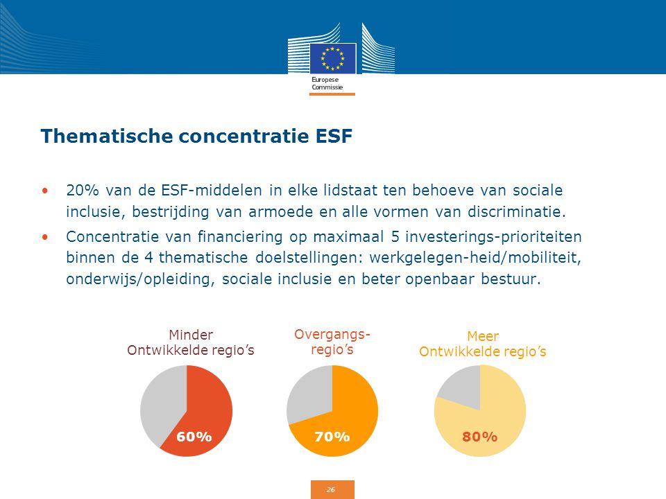 Thematische concentratie ESF