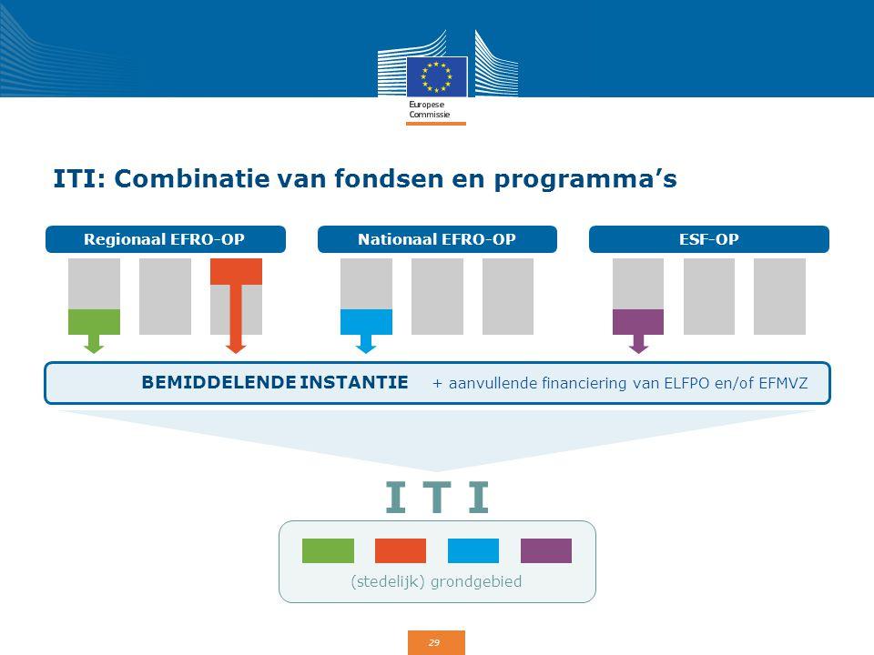 ITI: Combinatie van fondsen en programma's