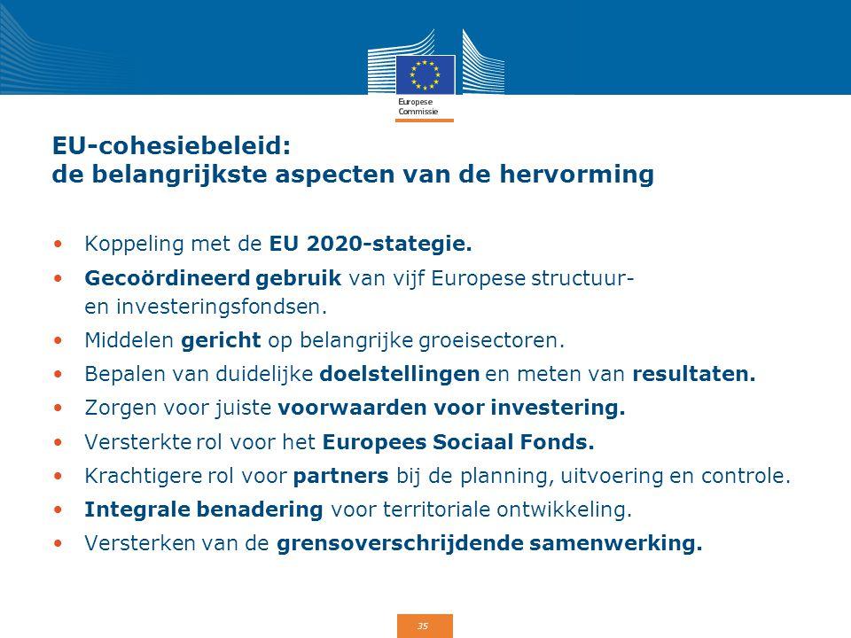 EU-cohesiebeleid: de belangrijkste aspecten van de hervorming