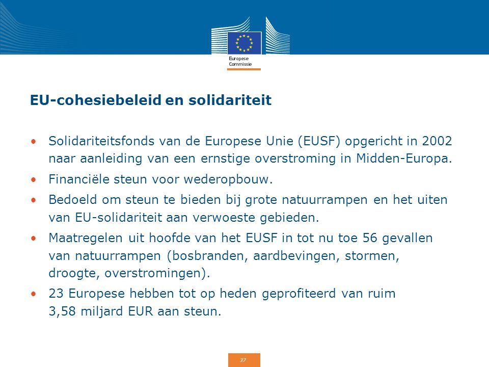 EU-cohesiebeleid en solidariteit