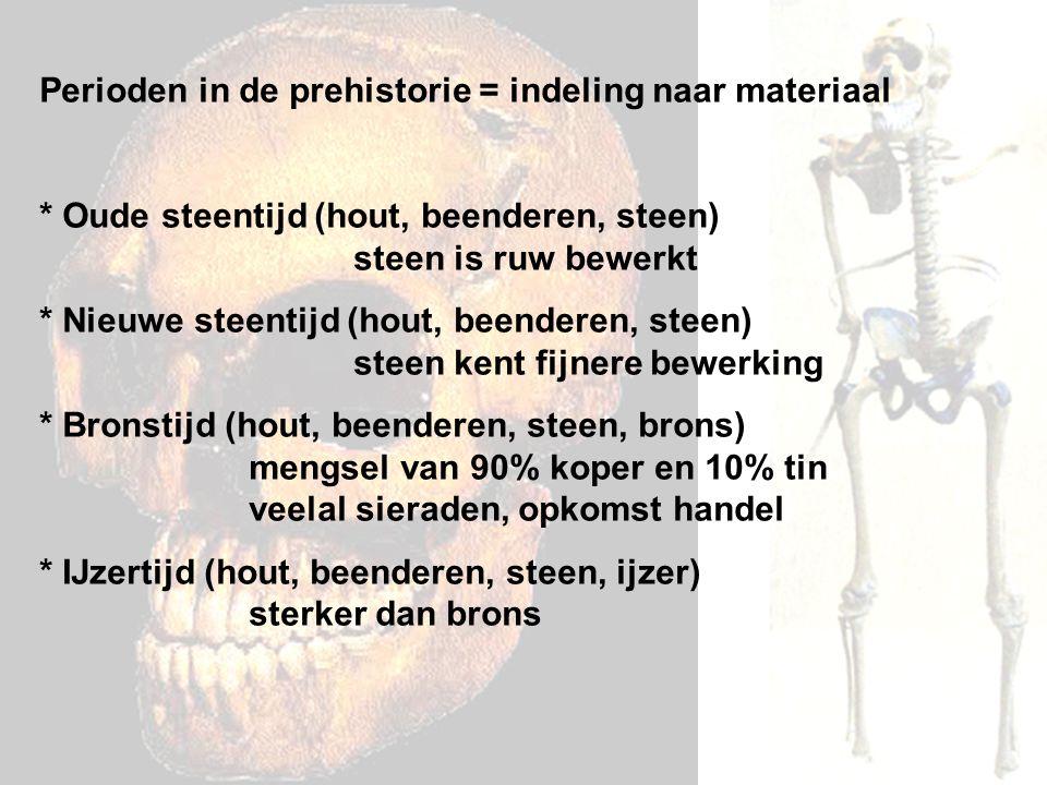 Perioden in de prehistorie = indeling naar materiaal