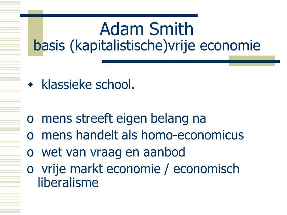 Adam Smith basis (kapitalistische)vrije economie