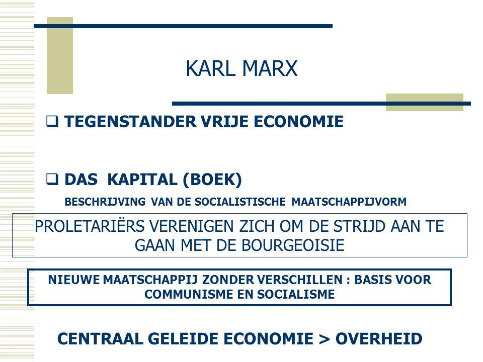 KARL MARX TEGENSTANDER VRIJE ECONOMIE DAS KAPITAL (BOEK)