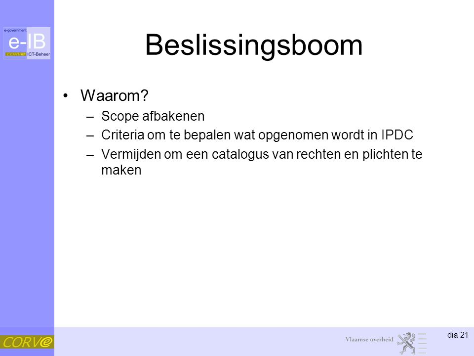 Beslissingsboom Waarom Scope afbakenen