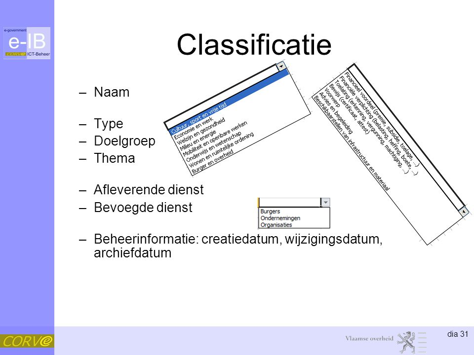 Classificatie Naam Type Doelgroep Thema Afleverende dienst