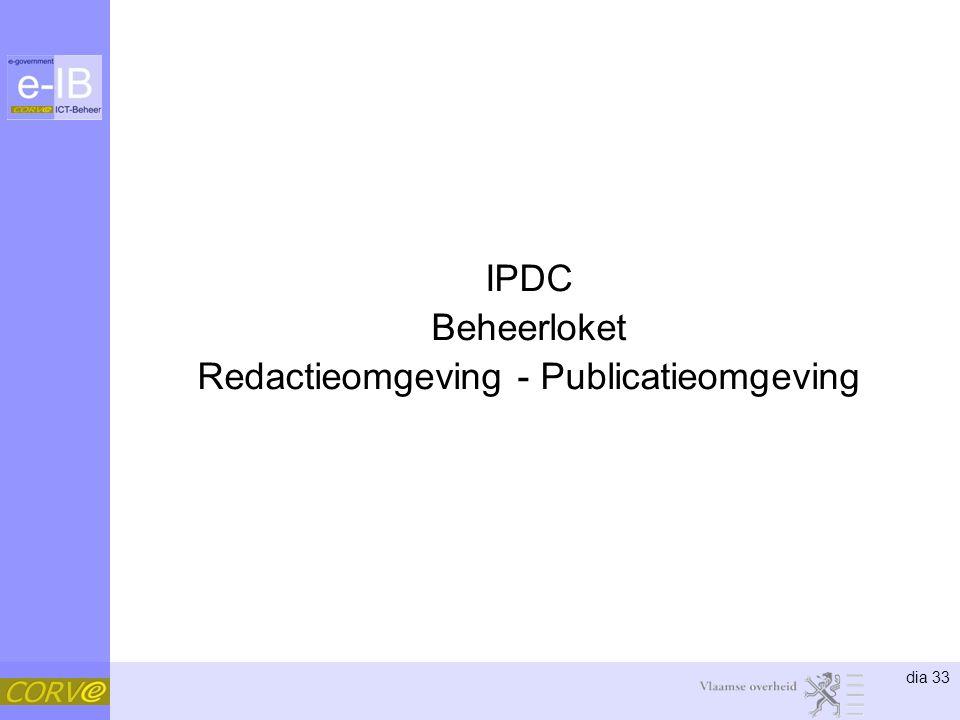 IPDC Beheerloket Redactieomgeving - Publicatieomgeving