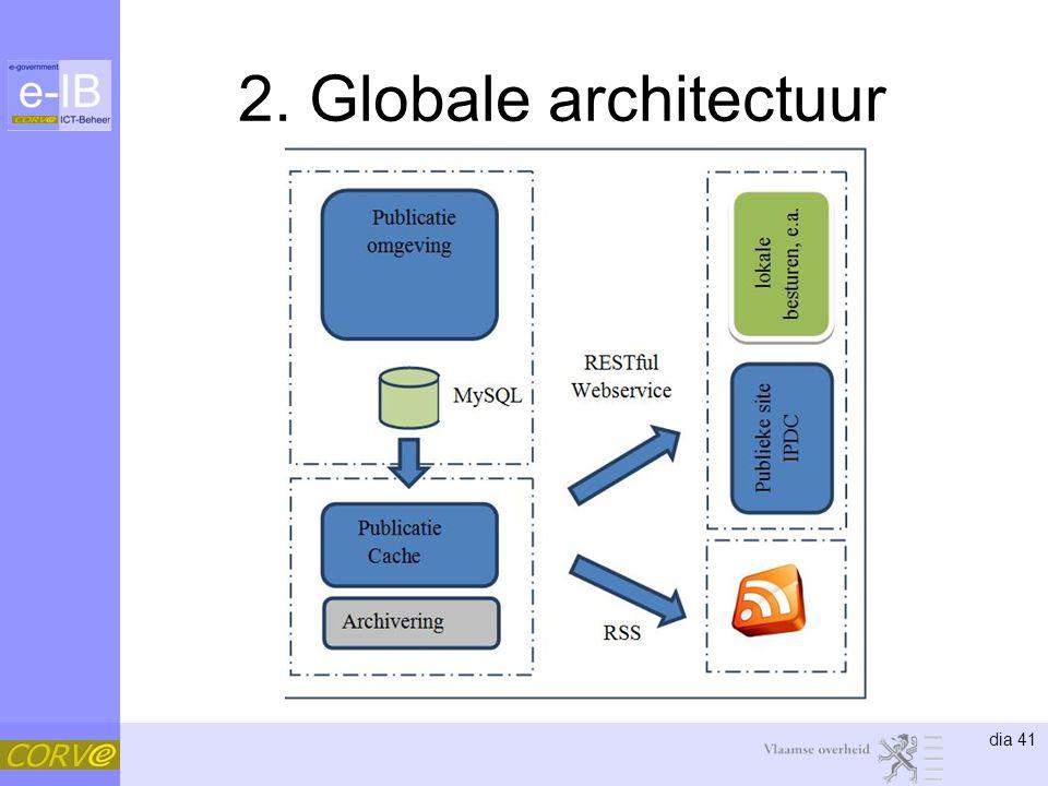 2. Globale architectuur