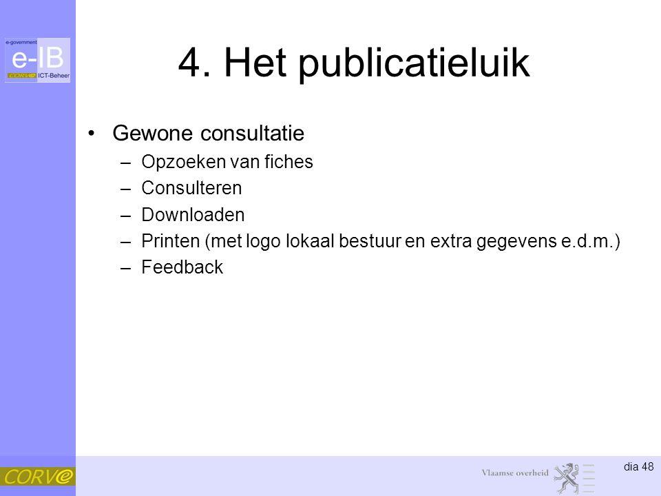4. Het publicatieluik Gewone consultatie Opzoeken van fiches