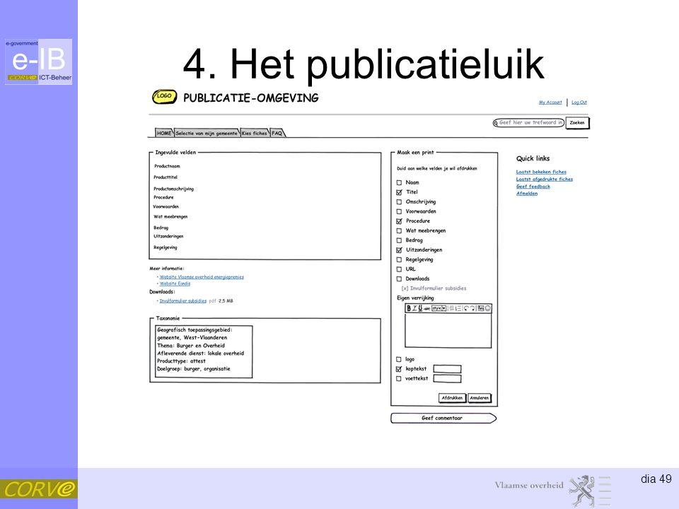4. Het publicatieluik