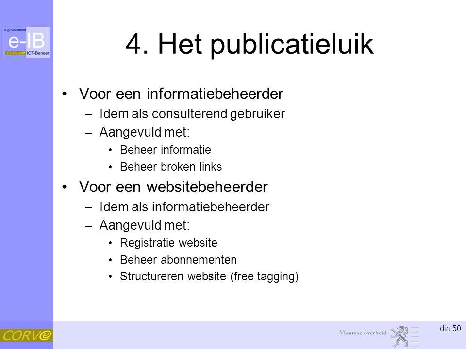 4. Het publicatieluik Voor een informatiebeheerder