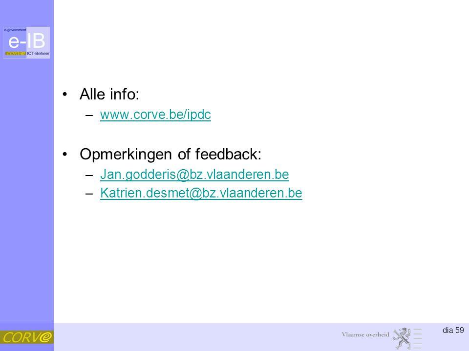 Opmerkingen of feedback: