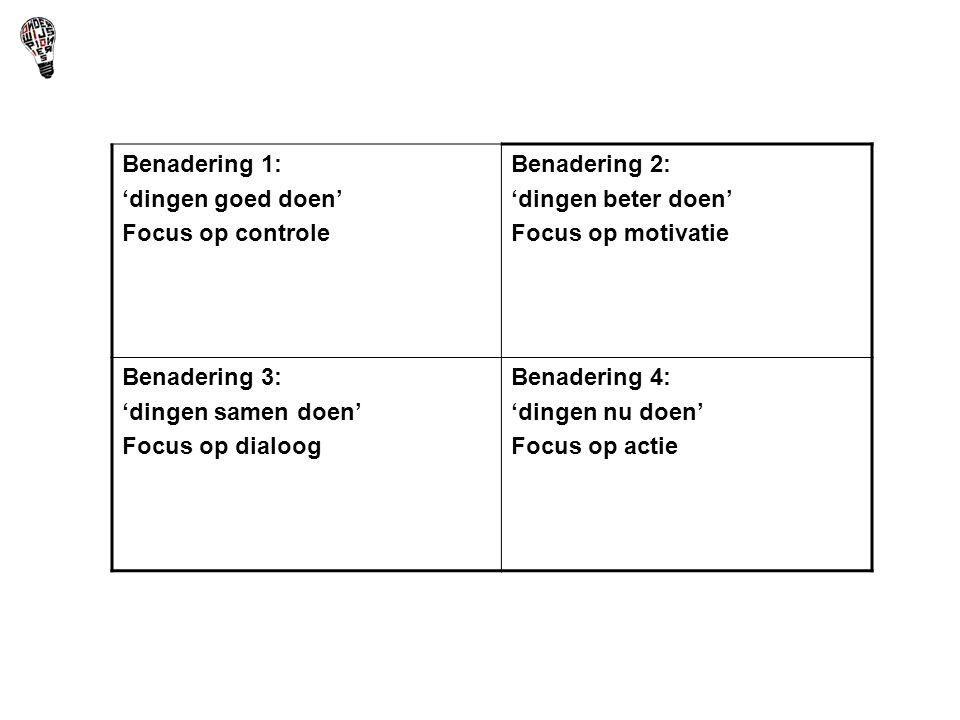 Benadering 1: 'dingen goed doen' Focus op controle. Benadering 2: 'dingen beter doen' Focus op motivatie.