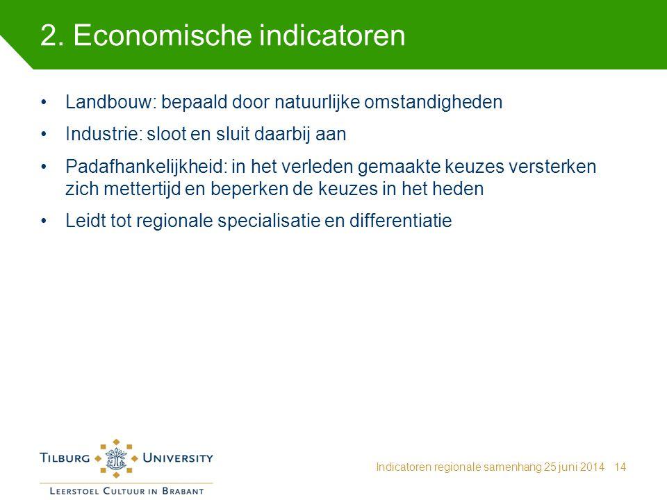 2. Economische indicatoren