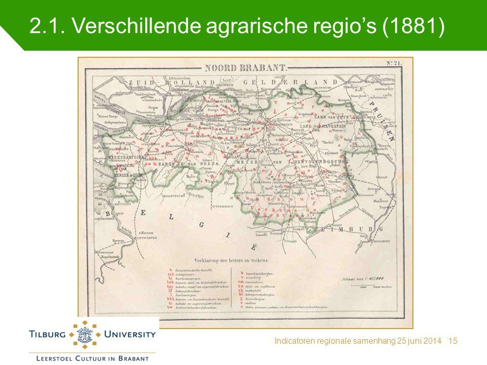 2.1. Verschillende agrarische regio's (1881)