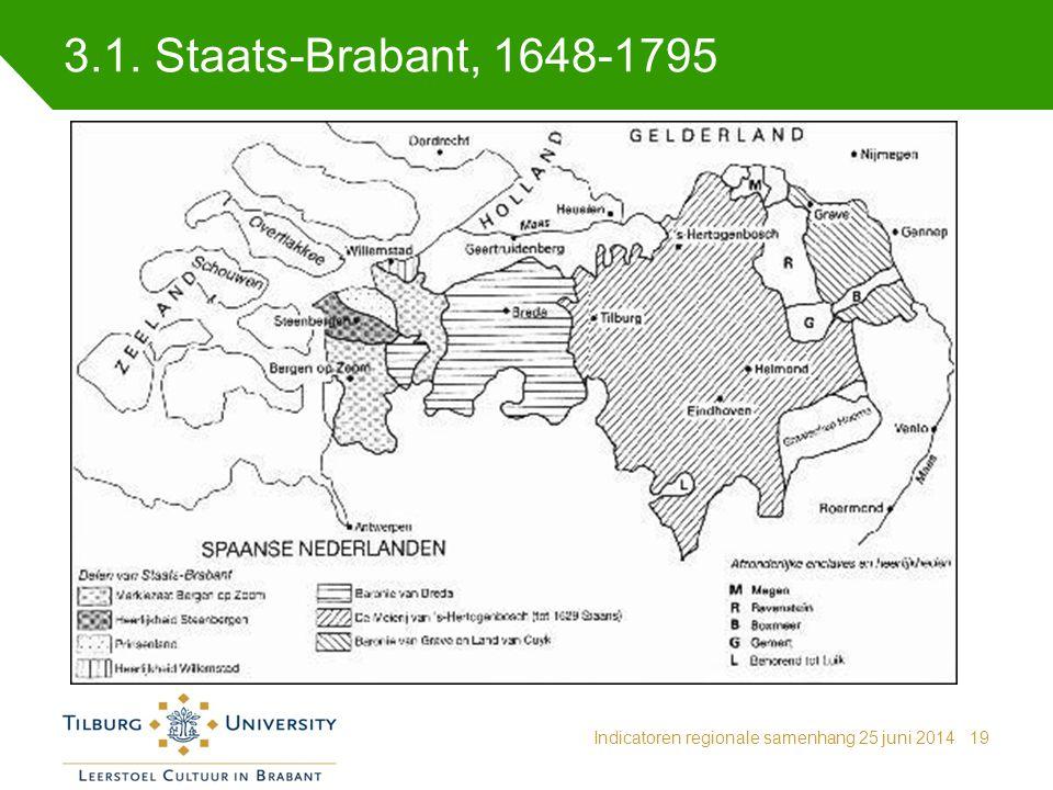 3.1. Staats-Brabant, 1648-1795 Indicatoren regionale samenhang 25 juni 2014