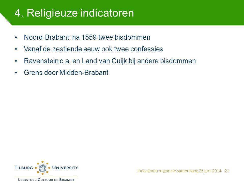 4. Religieuze indicatoren