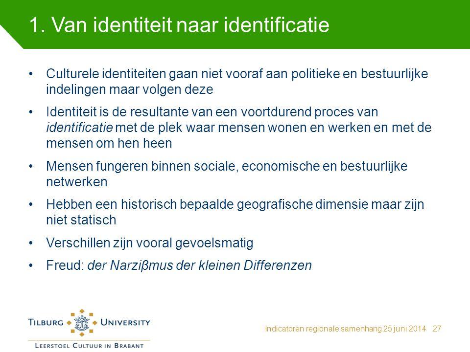 1. Van identiteit naar identificatie