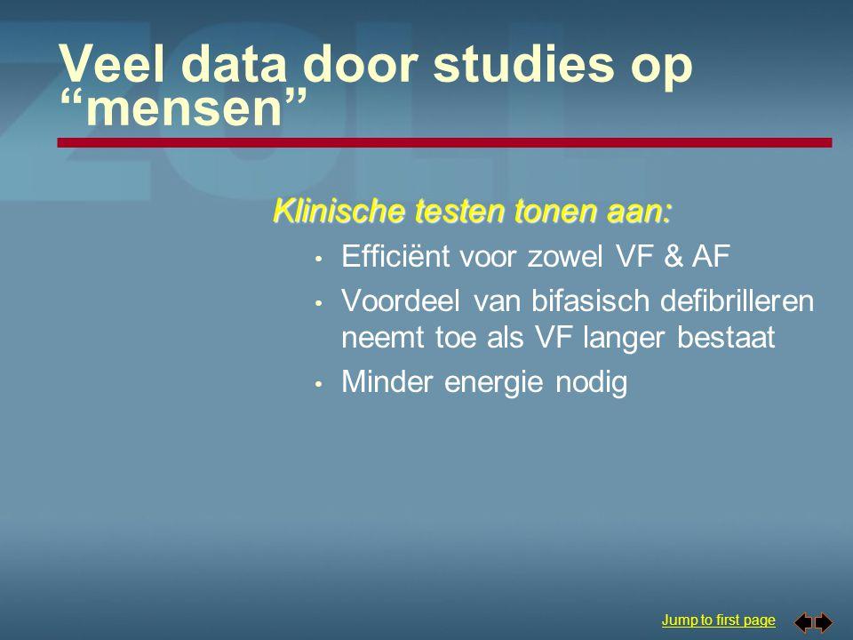Veel data door studies op mensen