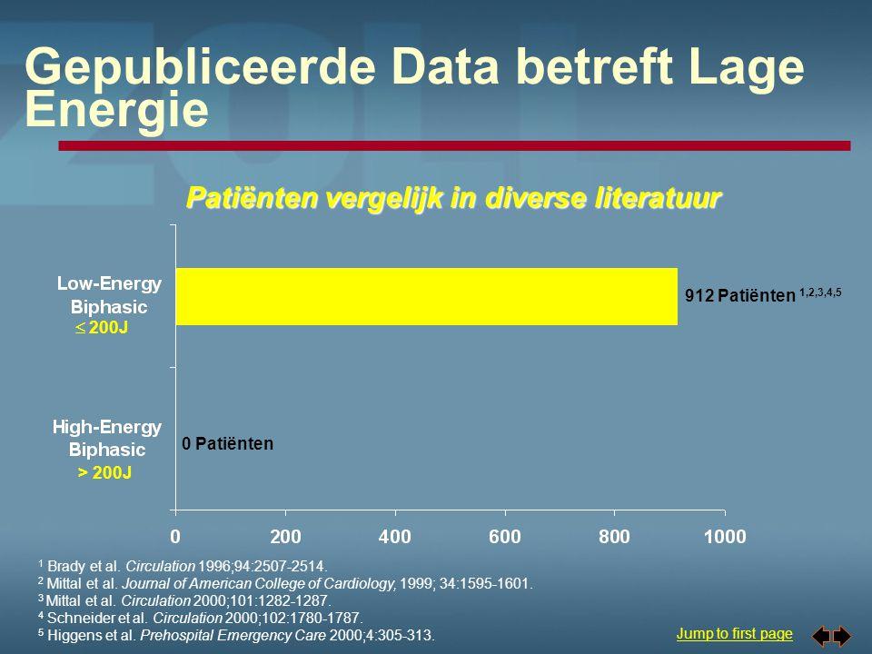 Gepubliceerde Data betreft Lage Energie