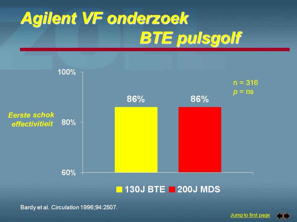 Agilent VF onderzoek BTE pulsgolf n = 316 p = ns Eerste schok